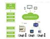 安科瑞智慧消防安全用电管理云平台全套方案