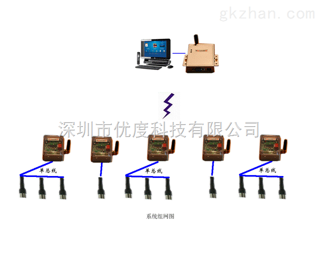 无线温度监控系统