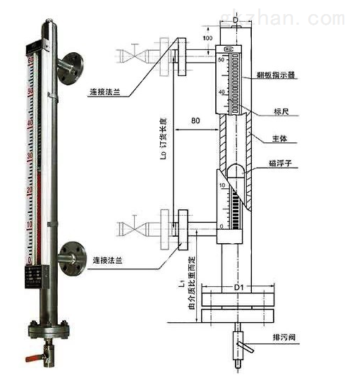 安徽天康UHZ系列侧装式磁翻板液位计