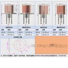 DF133-GD-B4-5M YR系列辐射热流传感器