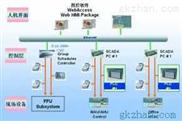 FAS-2046嵌入式数字控制器