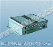 网络视频服务器,H.264压缩格式