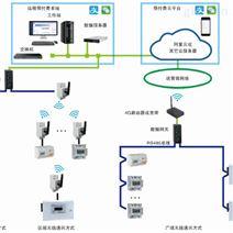 宿舍水电预付费管控系统