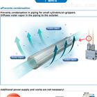 日本SMC TL1210-100 氟樹脂管子