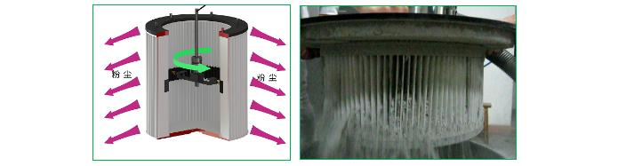 工业吸尘器电动拨片振尘