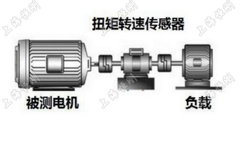 滚动轴承启动力矩测试仪