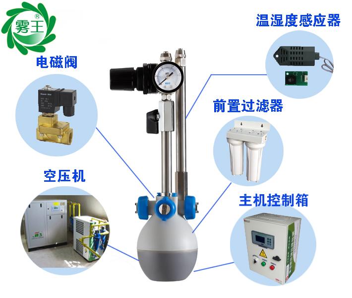 氣水加濕器/干霧加濕器系統組成表