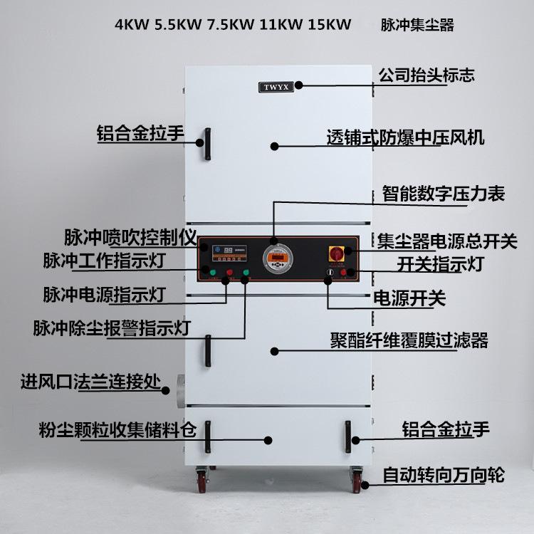<strong>医药器械包装设备工业脉冲粉尘集尘机</strong> 装袋喷砂作业集尘器示例图22