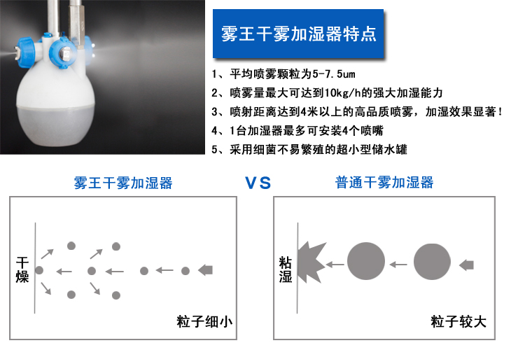 电子厂专用加湿器的产品特点