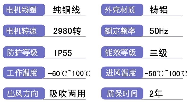 厂家中压风机 透浦式中压鼓风机 1500w中压风机 燃烧机鼓风机 全风中压风机现货示例图5