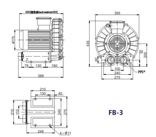 易爆易燃气体输送专用防爆旋涡风机|2200W风机,高压防爆风机示例图6