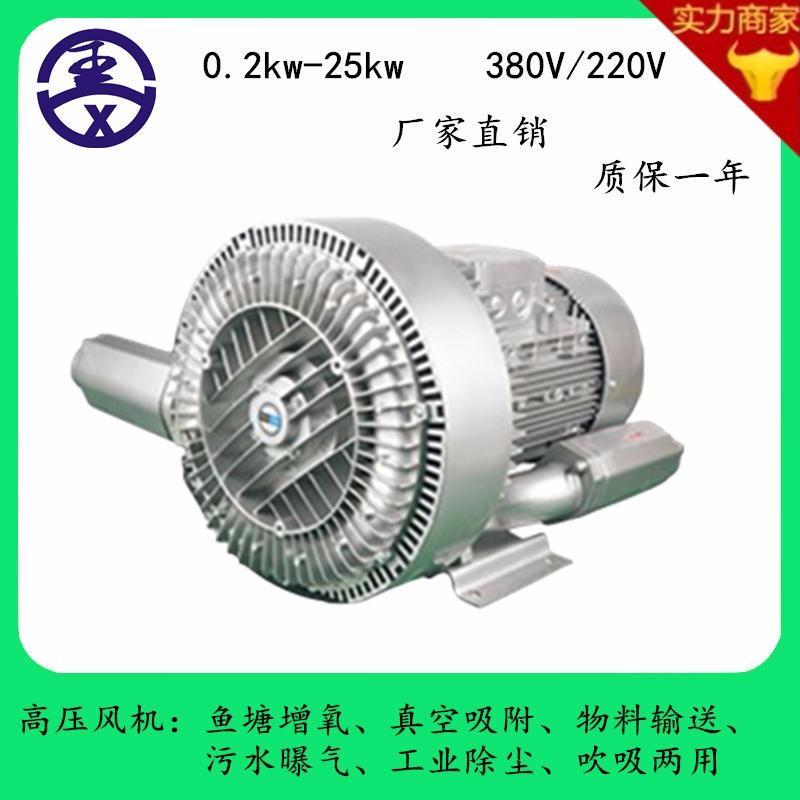 全风高压风机380v高压旋涡风机工业吸尘增氧气泵示例图3