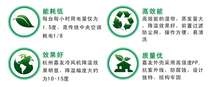 环保空调22000风量四大优势