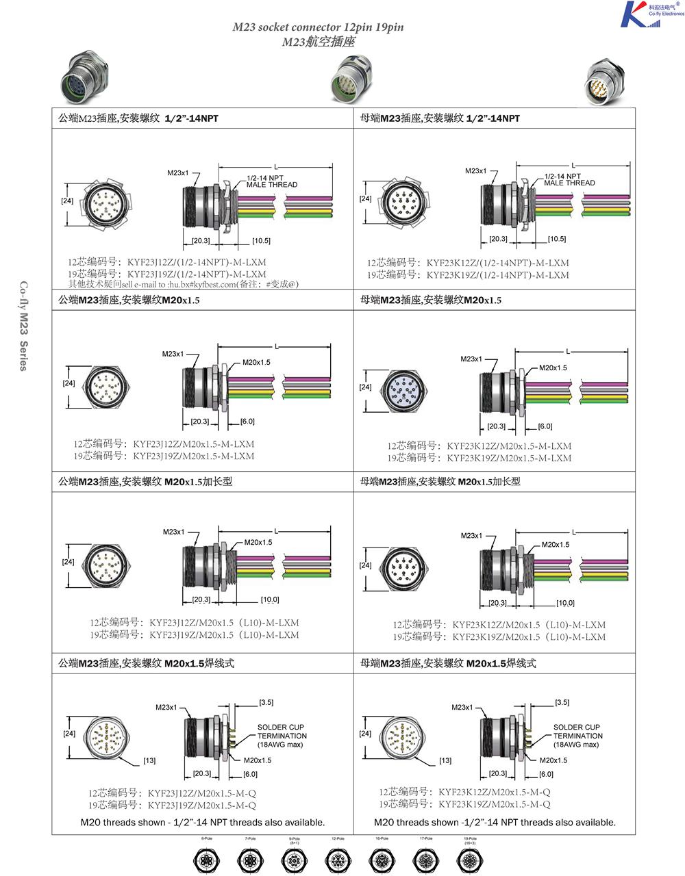 M23航空插座产品非常适用于先进的伺服驱动器编码器反馈应用,包装,机器人,印刷,机床,医疗和自动化环境,在这些环境中,在坚固紧凑的输送系统中需要控制信号传输或电源。