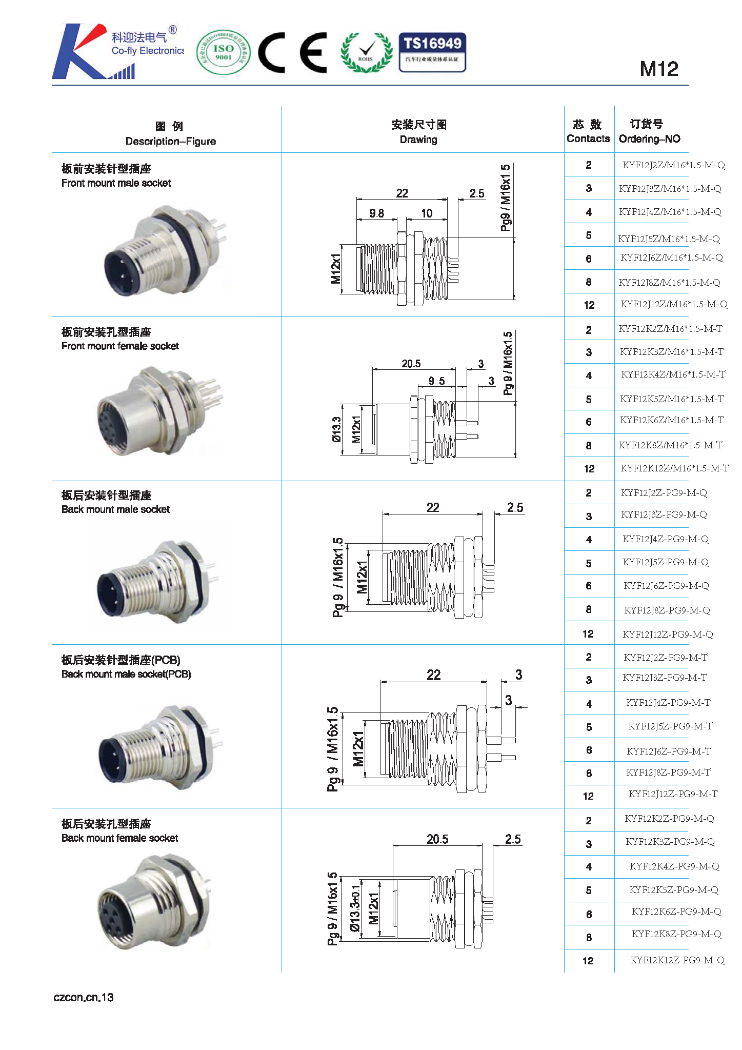 <strong><strong>CC-LINK连接器M12接插件</strong></strong>,用于CC-Link,屏蔽,高防护等级(IP67),a编码,5极兼容BUS M12连接器公头22260135 AB-C5-M12MS-PG9-SH