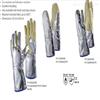 H125B130进口JUTEC耐高温手套650度隔热手套机械等