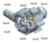 YX-2RB-2环形高压鼓风机-侧流式真空泵